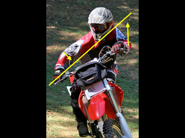 """""""Plane of Control"""": The yellow line represents what Coach Ramey calls the """"Plane of Control."""" This rider's inside elbow is too high and the outside is too low. This limits his low-effort range of motion. Image: Coach Ramey Stroud"""