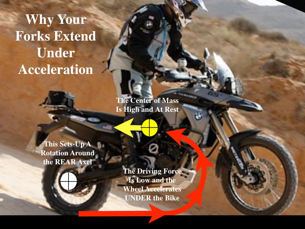 Coach-Ramey-Adventure-Rider-Radio-Podcast.jpeg