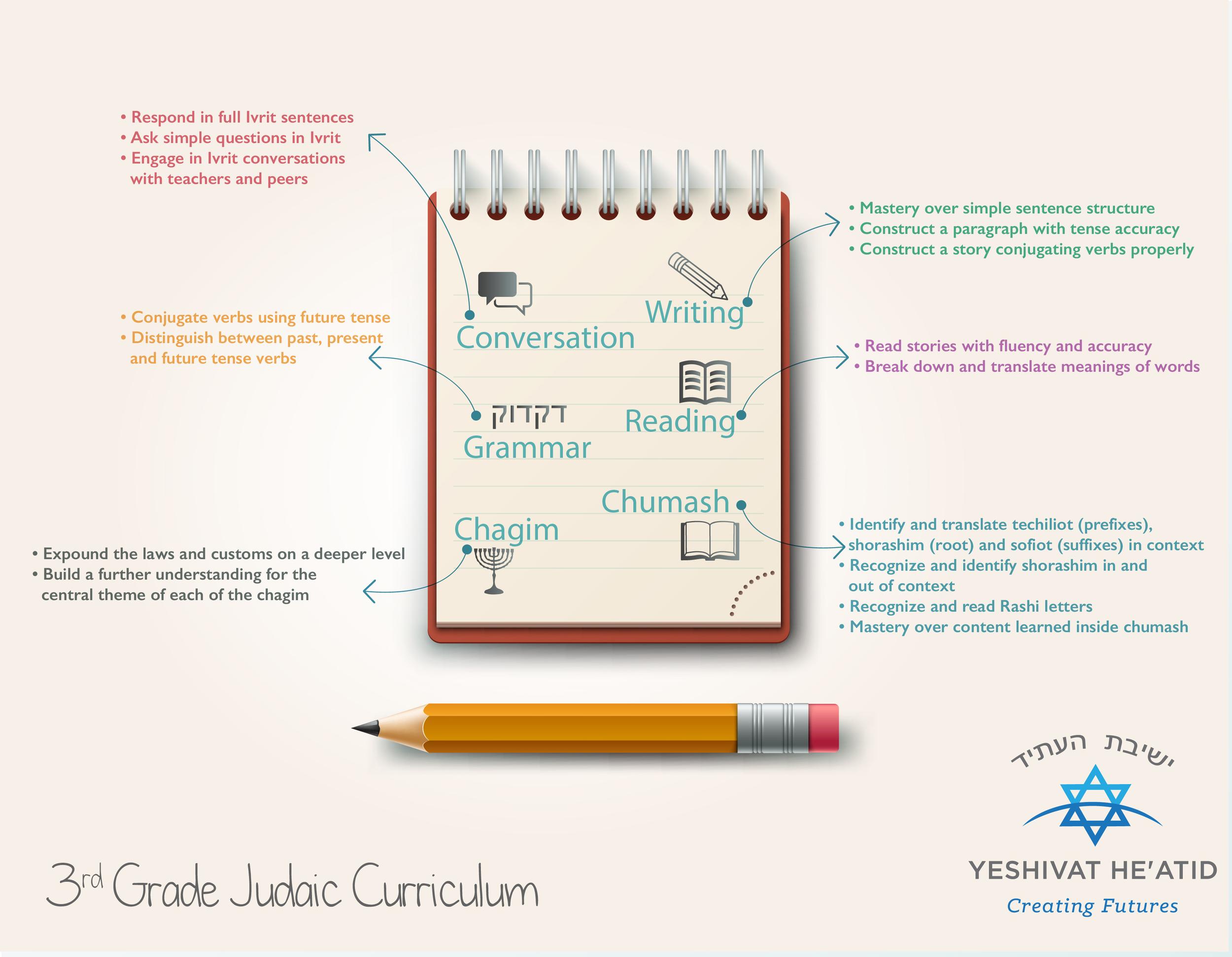 8- 3rd Grade Judaic Curriculum.jpg