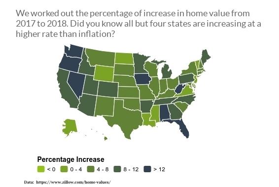 Home Value Increase 2017 vs 2018.jpg