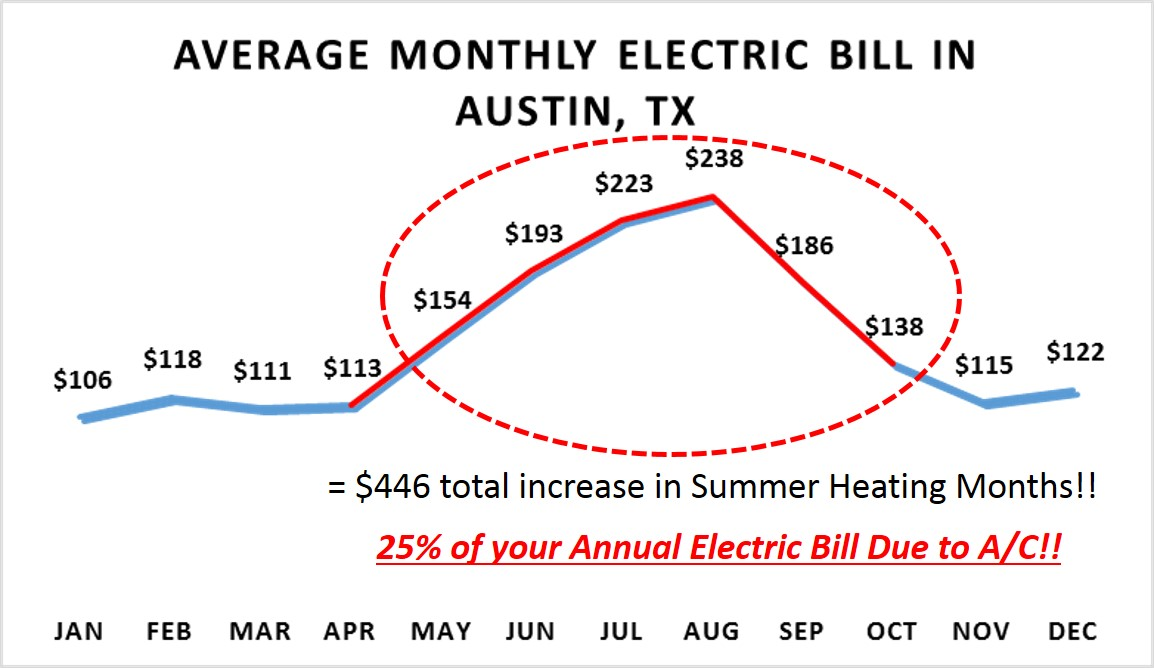 Reduce_your_electric_Bill_Capitol_Screen_Company