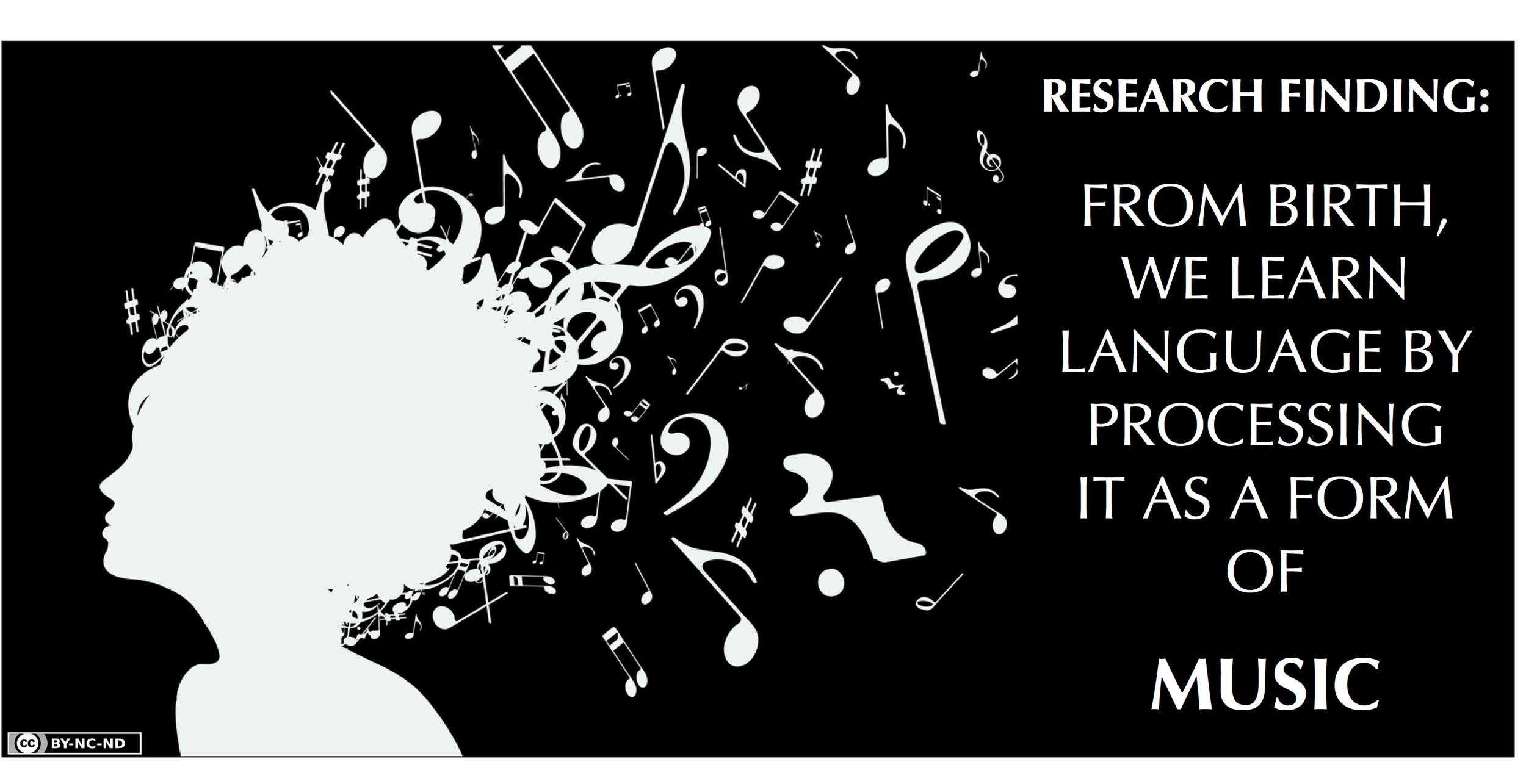 BBB Language as Music image (May 2014).jpeg
