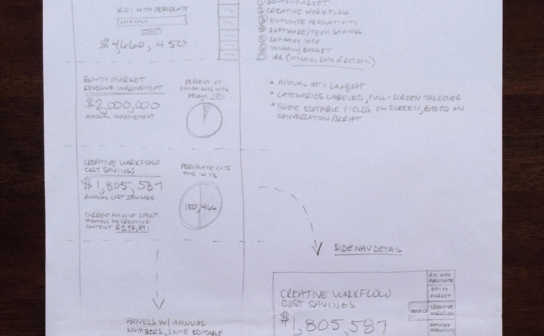 ROI-Sketches2.jpg
