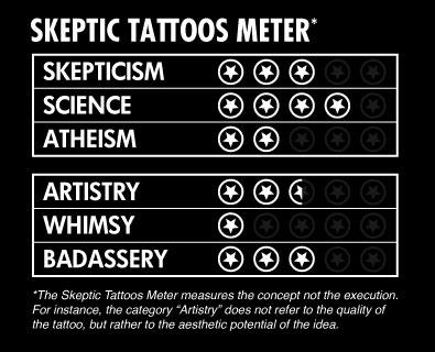 darwins_wasp_tattoo_meter.jpg