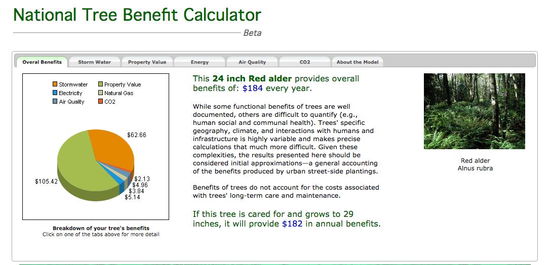from www.treebenefits.com