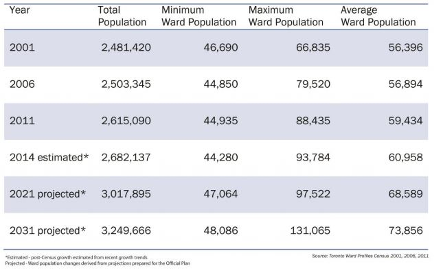 population table.JPG