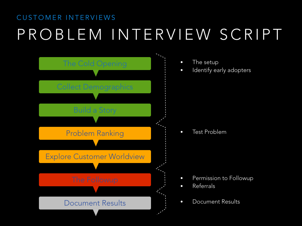 LSA Customer Interviews.008.jpg