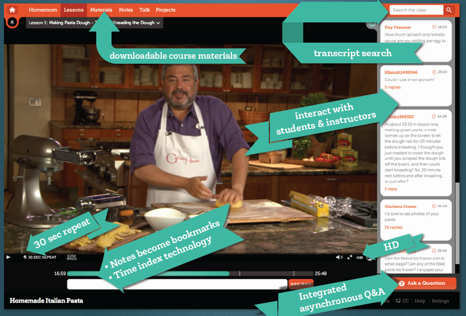 Craftsy On-Line Cooking Class