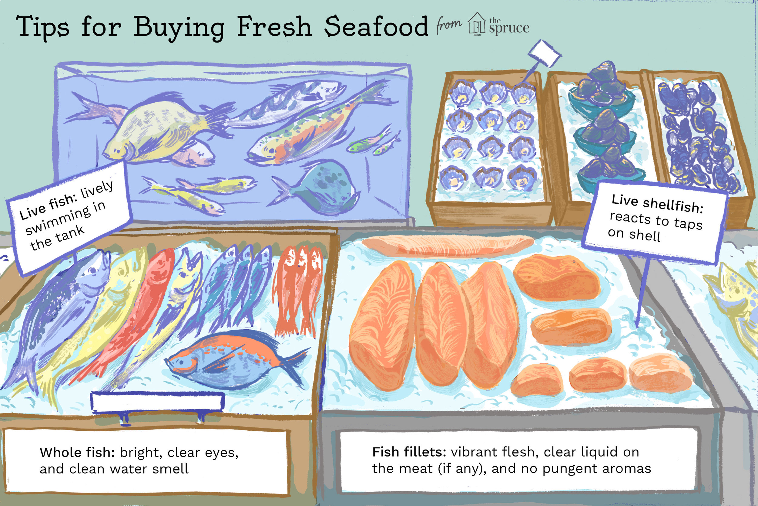 tips-for-buying-fresh-seafood-1300628_final-2-v6.jpg