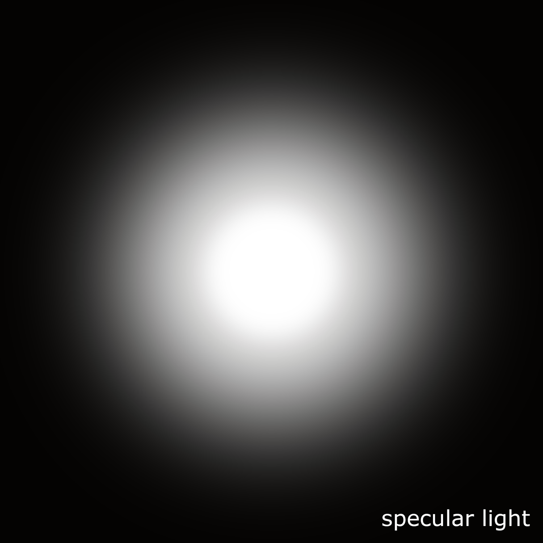 Hard Light Soft Specular Diffuse