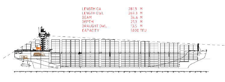 "Normal   0           false   false   false     EN-GB   JA   X-NONE                                                                                                                                                                                                                                                                                                                                                                           /* Style Definitions */ table.MsoNormalTable {mso-style-name:""Table Normal""; mso-tstyle-rowband-size:0; mso-tstyle-colband-size:0; mso-style-noshow:yes; mso-style-priority:99; mso-style-parent:""""; mso-padding-alt:0cm 5.4pt 0cm 5.4pt; mso-para-margin-top:0cm; mso-para-margin-right:0cm; mso-para-margin-bottom:8.0pt; mso-para-margin-left:0cm; line-height:107%; mso-pagination:widow-orphan; font-size:11.0pt; font-family:Calibri; mso-ascii-font-family:Calibri; mso-ascii-theme-font:minor-latin; mso-hansi-font-family:Calibri; mso-hansi-theme-font:minor-latin; mso-ansi-language:EN-GB;}      Teikning af skipi sem sameinar getu ísbrjóts og gámafluningaskips. Tvö hlutverk, meira en tvöfaldur kostnaður"