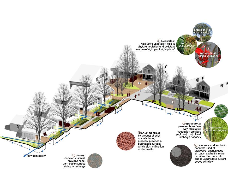 Green Streets Solution a.jpg