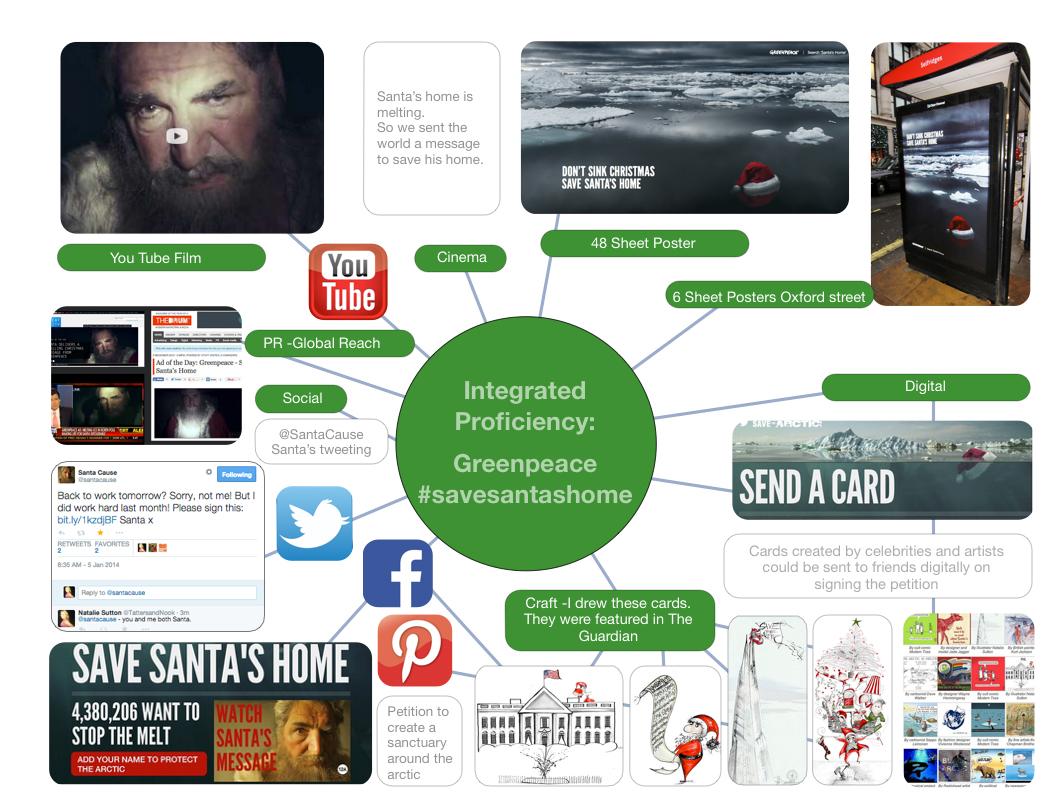 greenpeace integrated proficiency.jpg