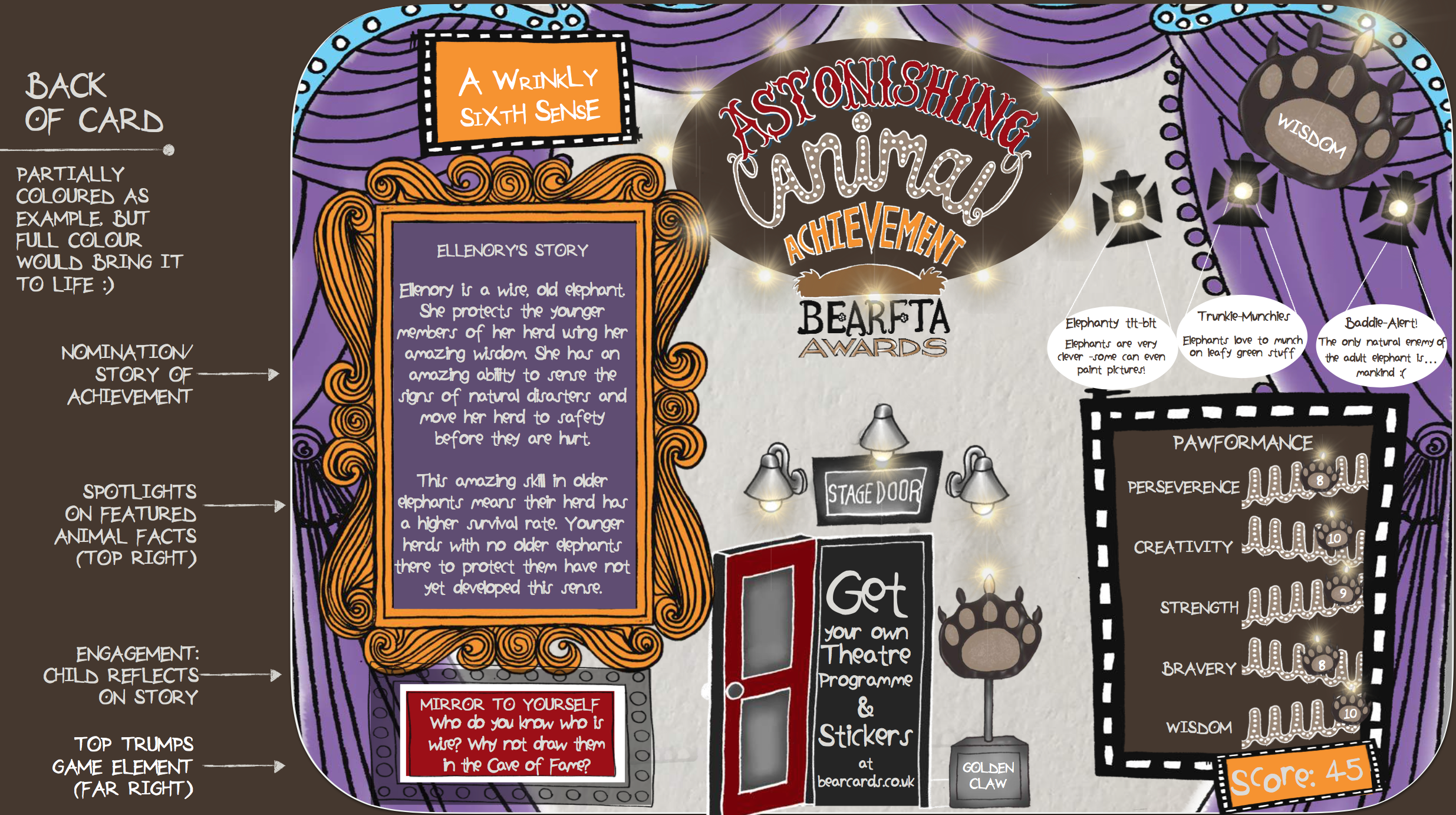 Natalie Palmer Sutton | hand illustrated ideas for Bear Nibbles 5.png