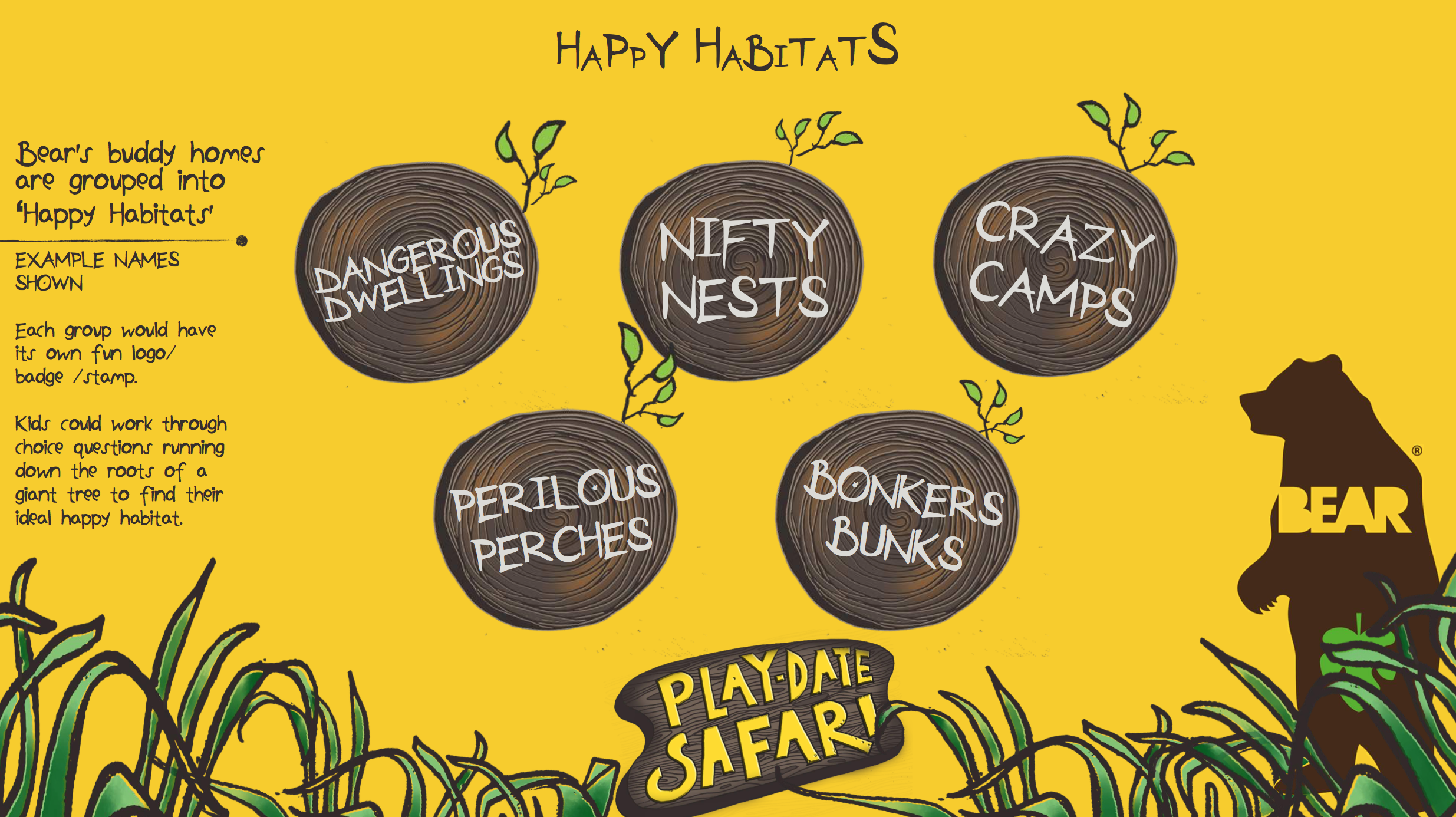 Natalie Palmer Sutton | hand illustrated ideas for Bear Nibbles 11.png