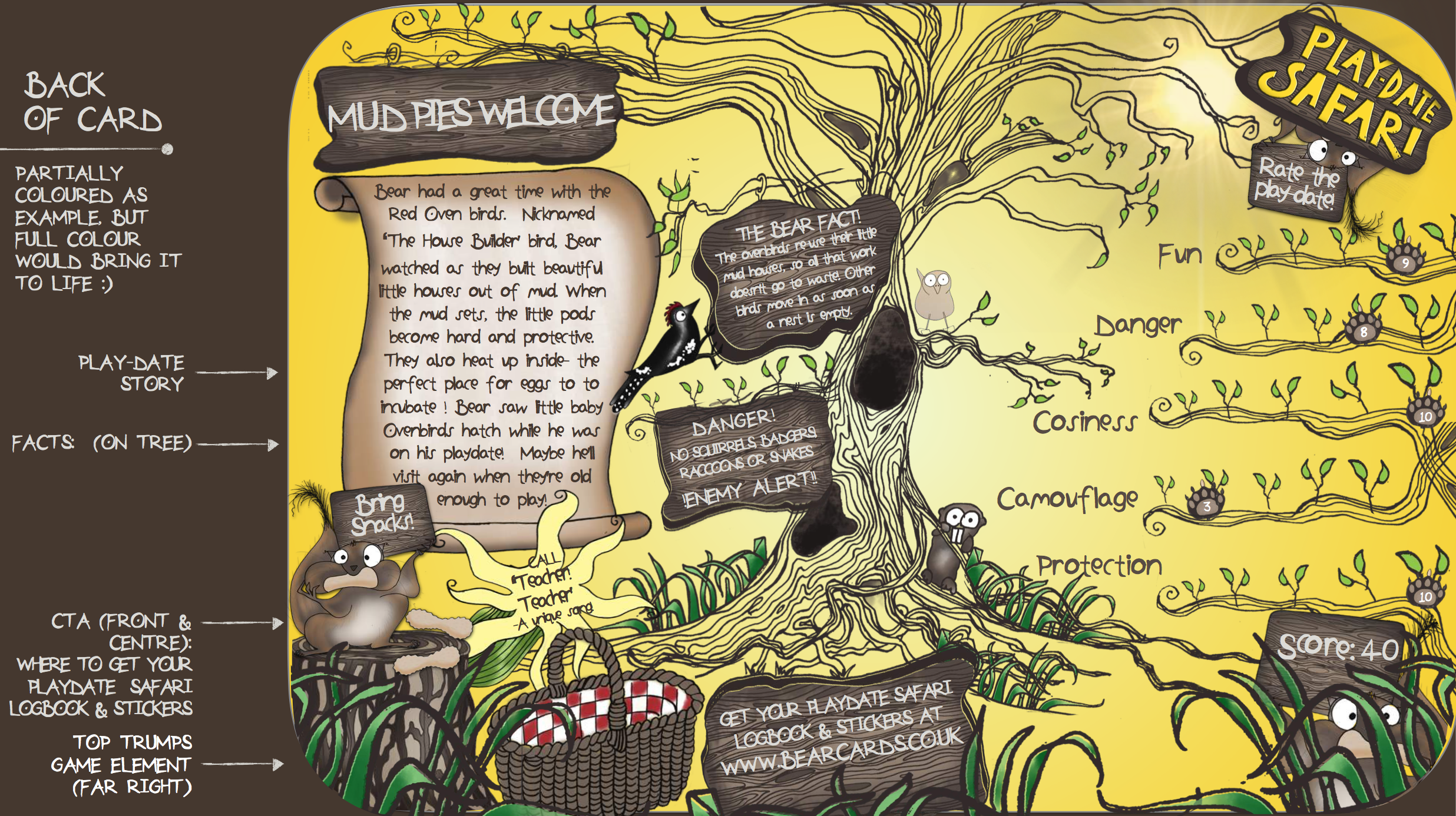 Natalie Palmer Sutton | hand illustrated ideas for Bear Nibbles 13.png