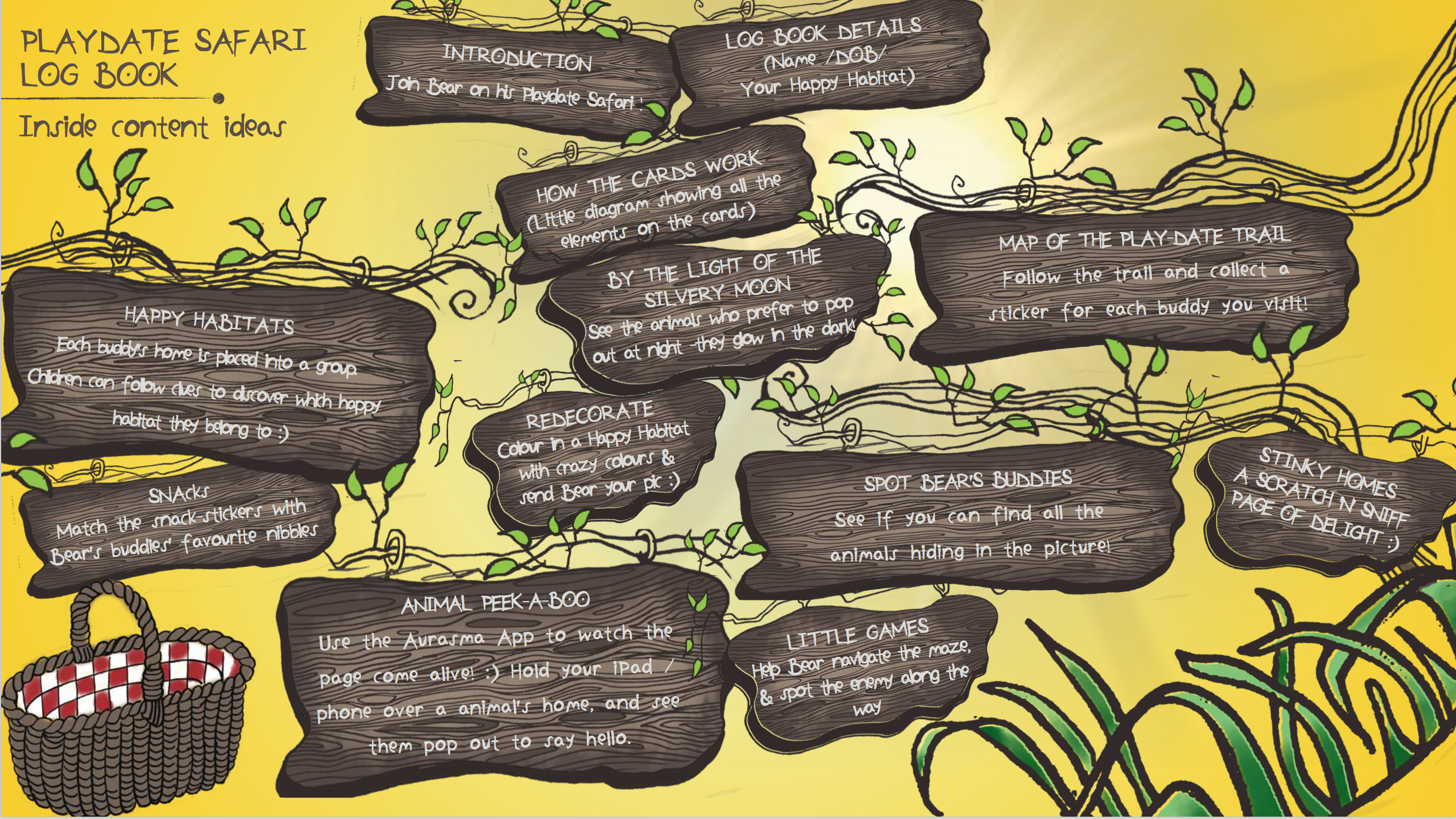 Natalie Palmer Sutton | hand illustrated ideas for Bear Nibbles 16.png