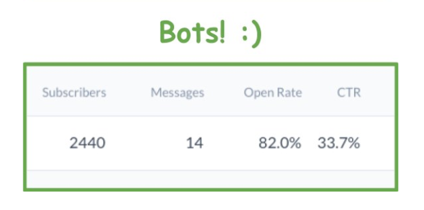 Chat-bot-rates-all-3-e1499916232841.png