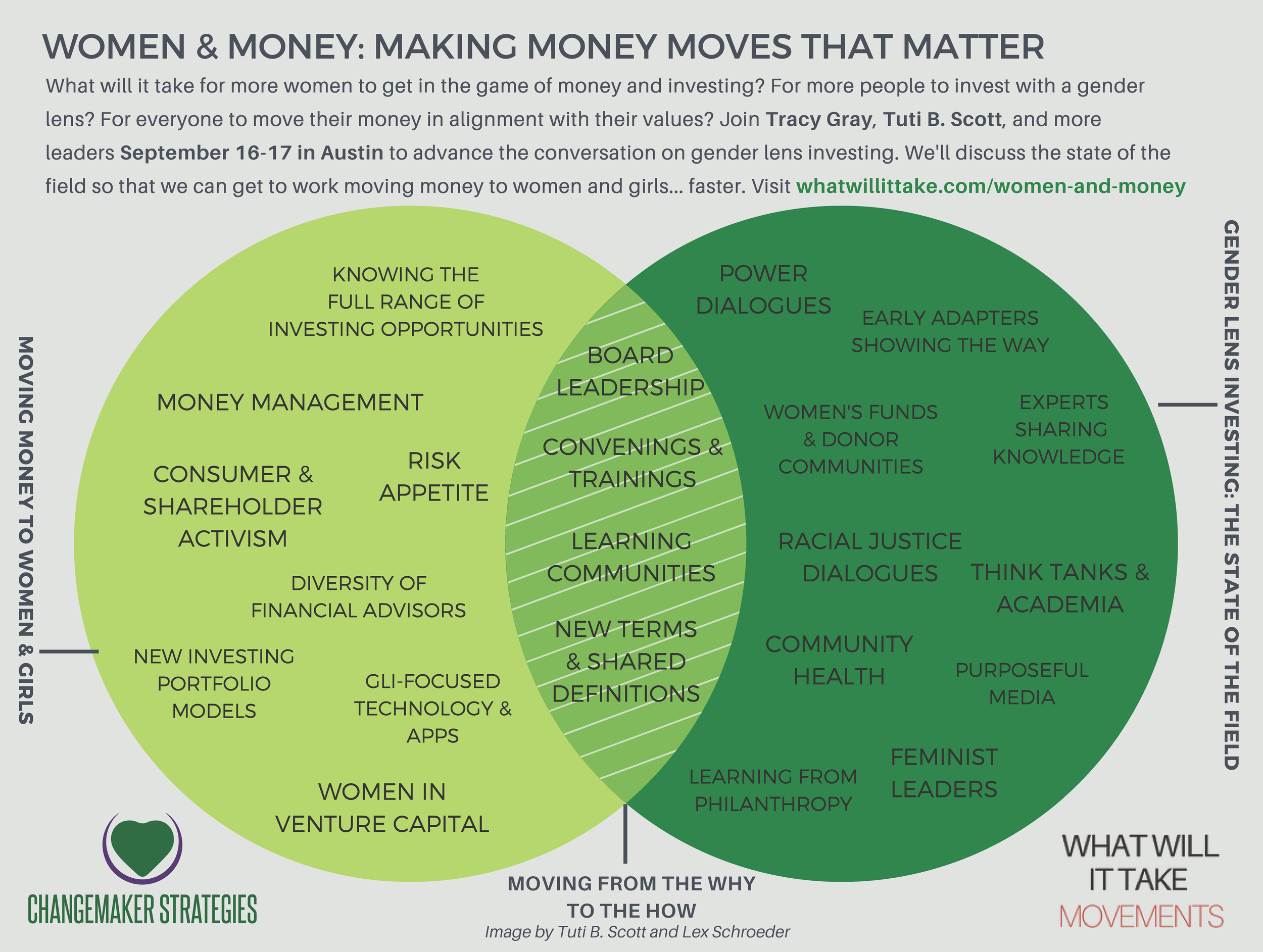 Women and Money Framing PNG_Sept2019.png