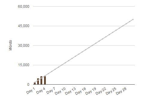 nanowrimo-stats.jpg