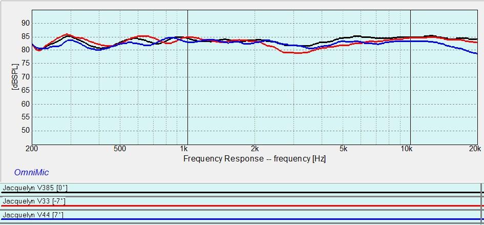 Jacquelyn Vertical Response Curves.jpg