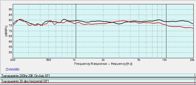 Transparente On-Axis vs Off-Axis 30 degrees horizontal.jpg