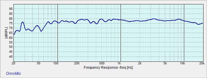 Transparent 20hz-20K Off-Axis 30 degrees horizontal.jpg