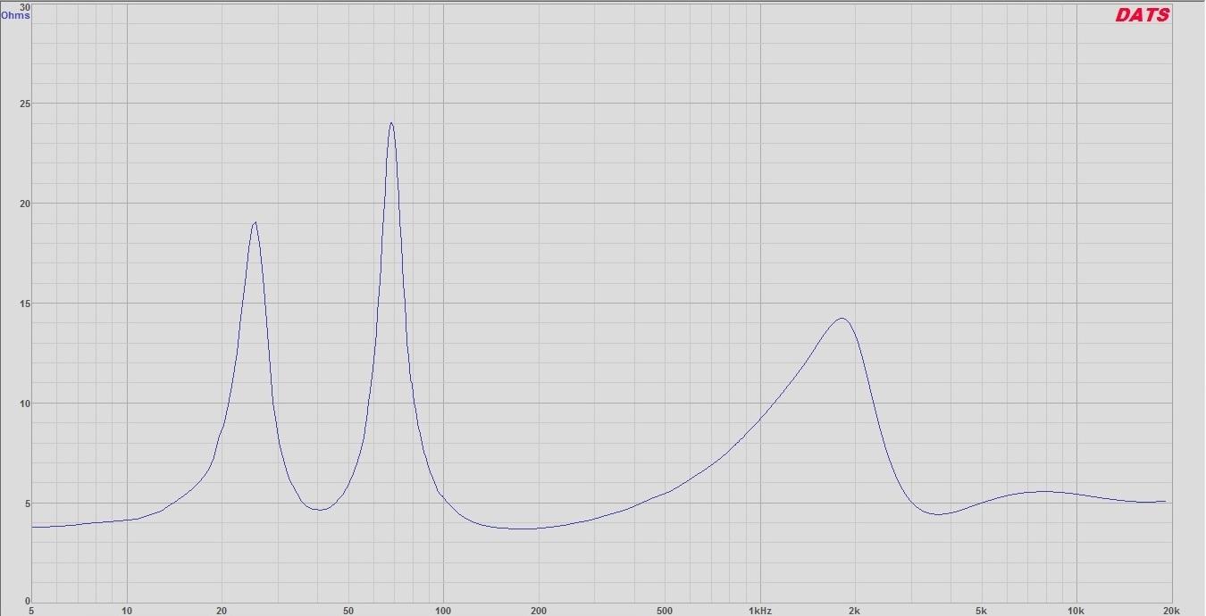 Transparente Impedance.jpg