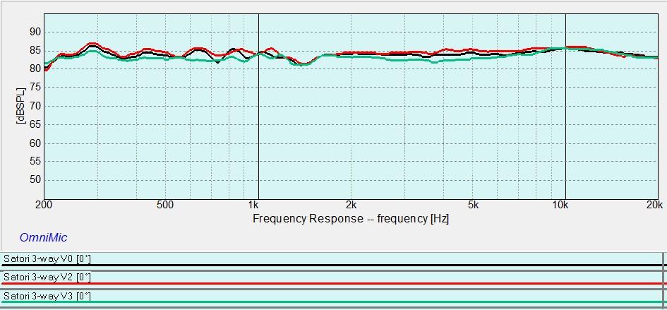 Satori 3-way Vertical Response.jpg