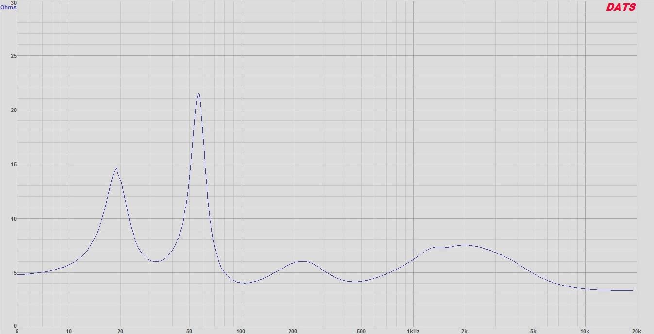 Satori 3-way Impedance.jpg