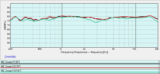 MC 2-way Vertical Response.jpg