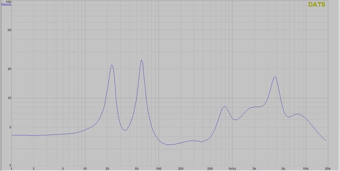Filarmonica Impedance.jpg