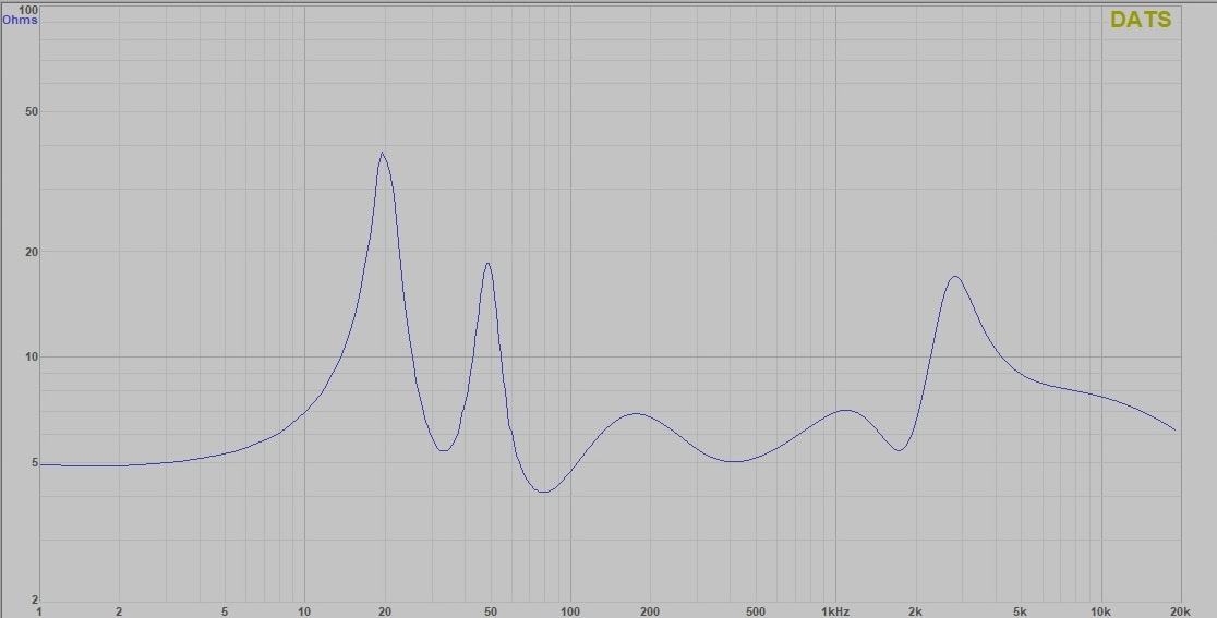 Vigore4 MK2 Impedance.jpg