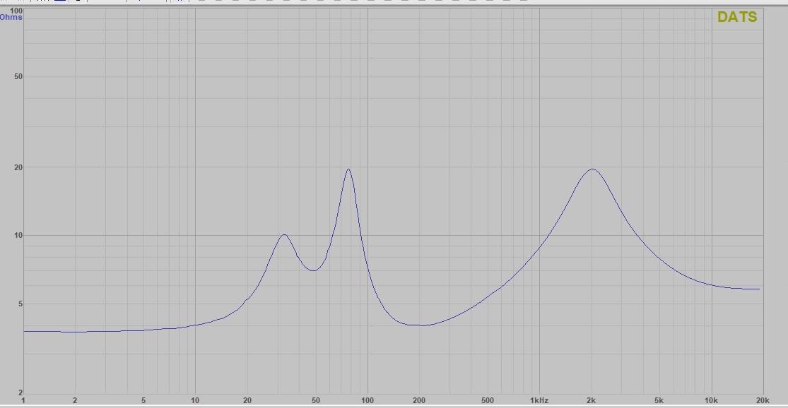 Onesto Ported Impedance.jpg