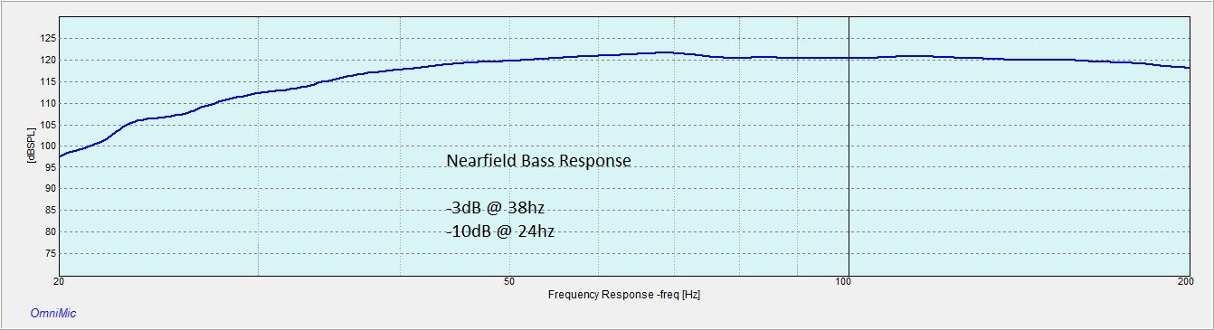 Coesivo Nearfield Bass 20-200 hz.jpg