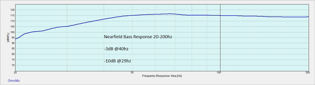 Ritorno Nearfield Response 20-200 hz.jpg