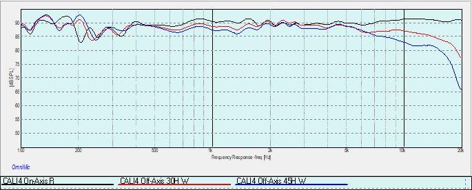CALI4 0-30-45 degree horizontal off-axis W.jpg