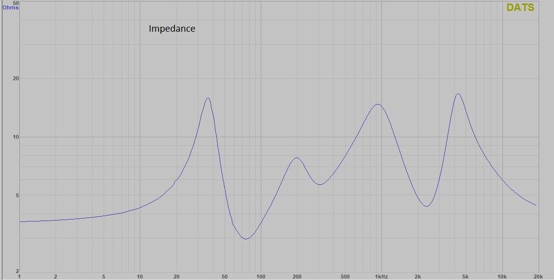 CALI4 Impedance.jpg