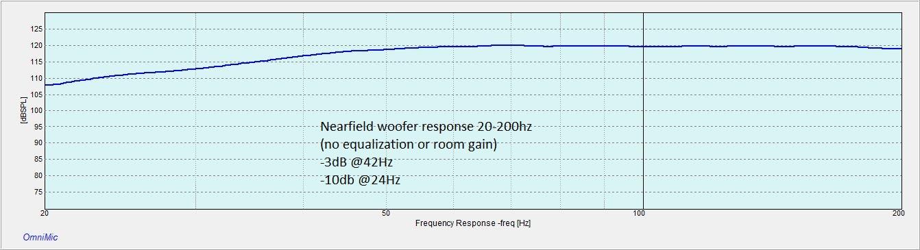 Cali4 Nearfield 20-200 hz No EQ.jpg