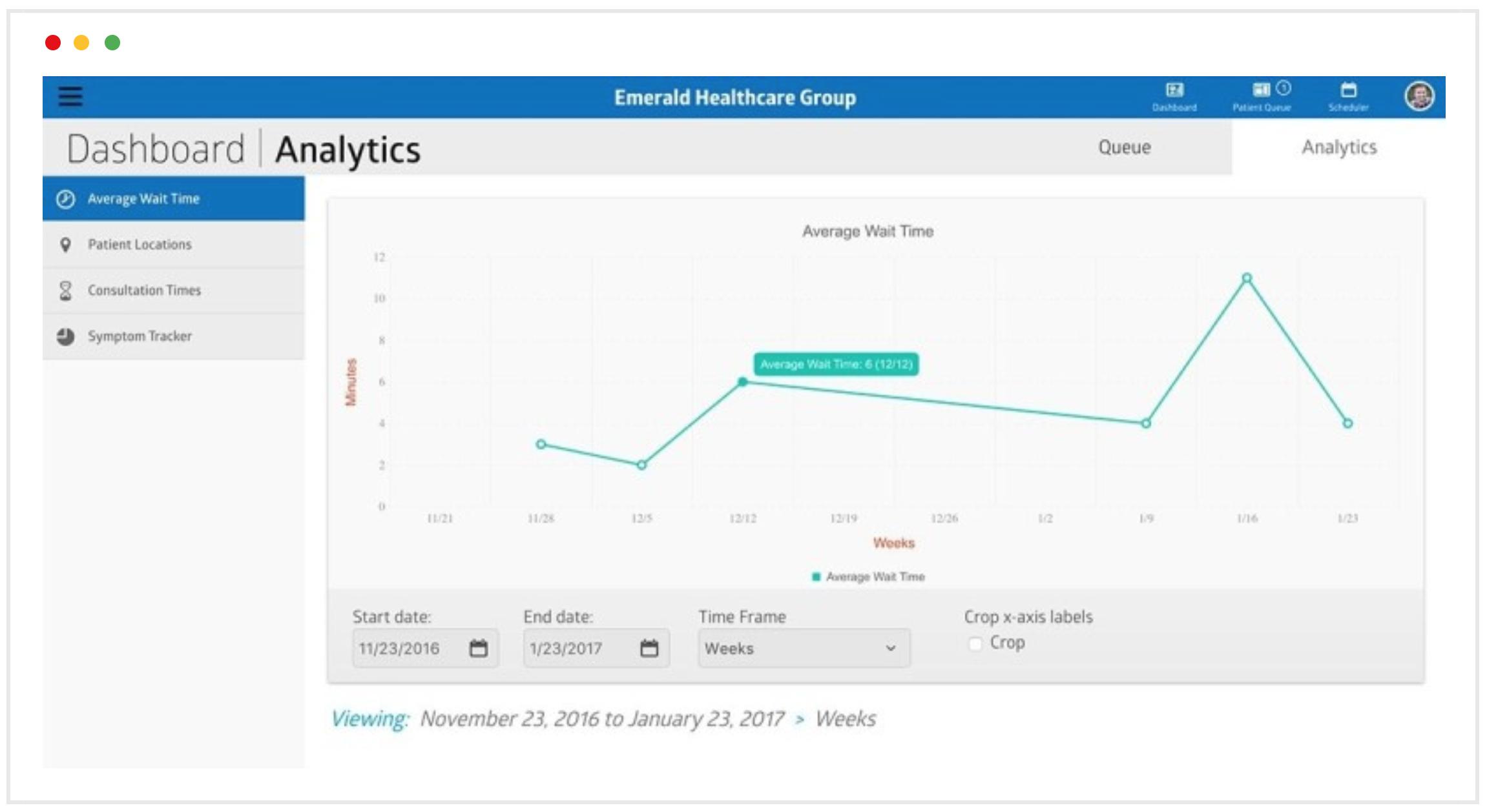 telemedicine dashboard insights