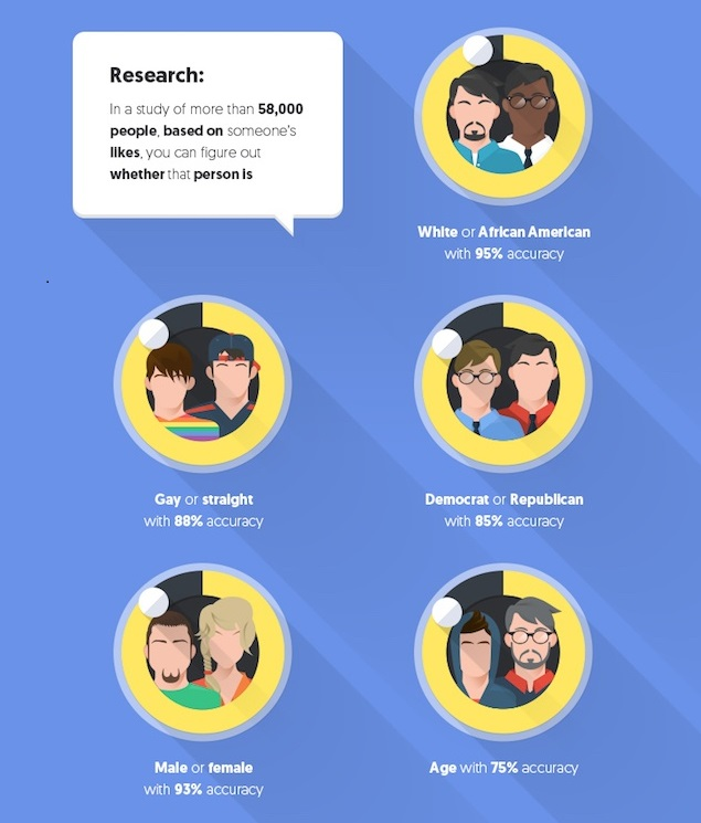 Infographic provided by QuickSprout