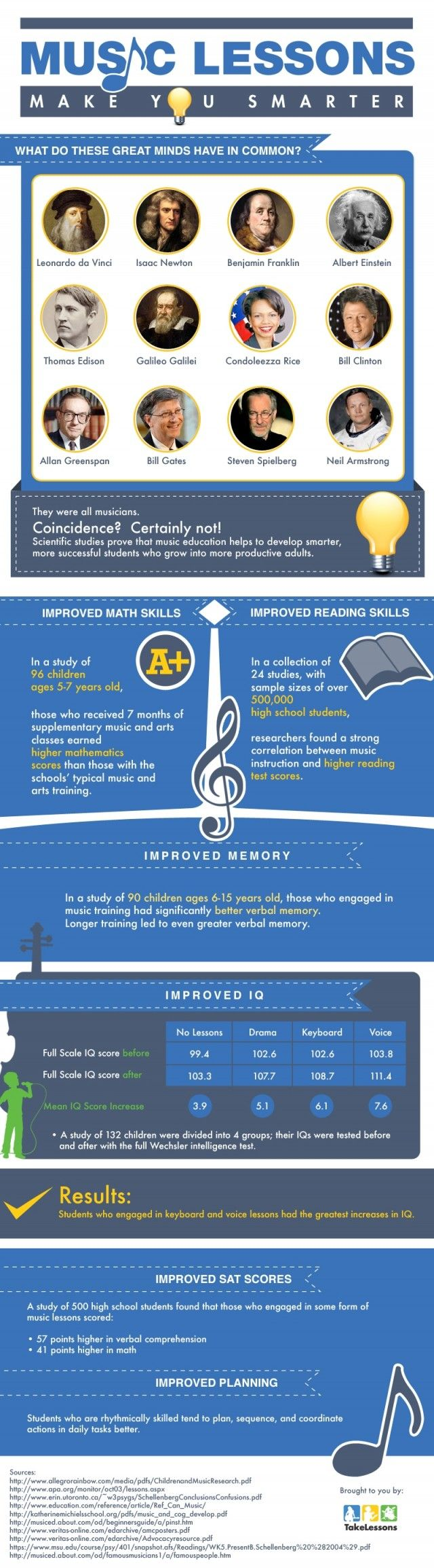 Click  HERE  for link to info graphic.