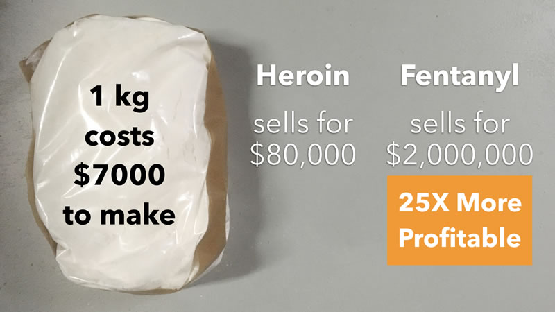 Illicit fentanyl has a dangerous impact