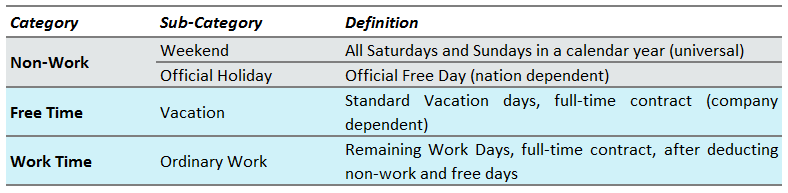 Work definition.PNG