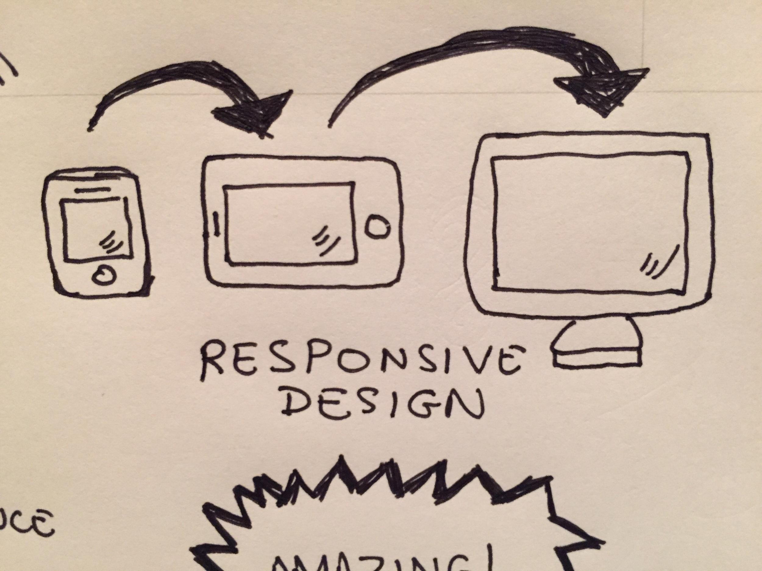 Process Sketch Closeup