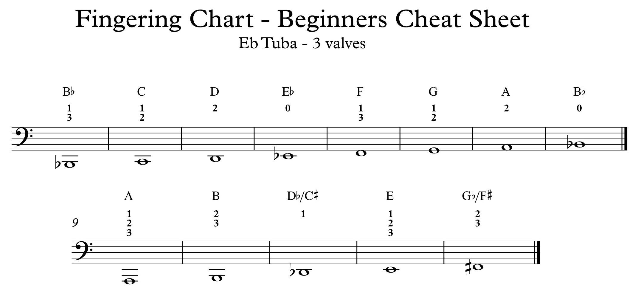 Tuba Fingering EEb 3v Cheat Sheet.jpg