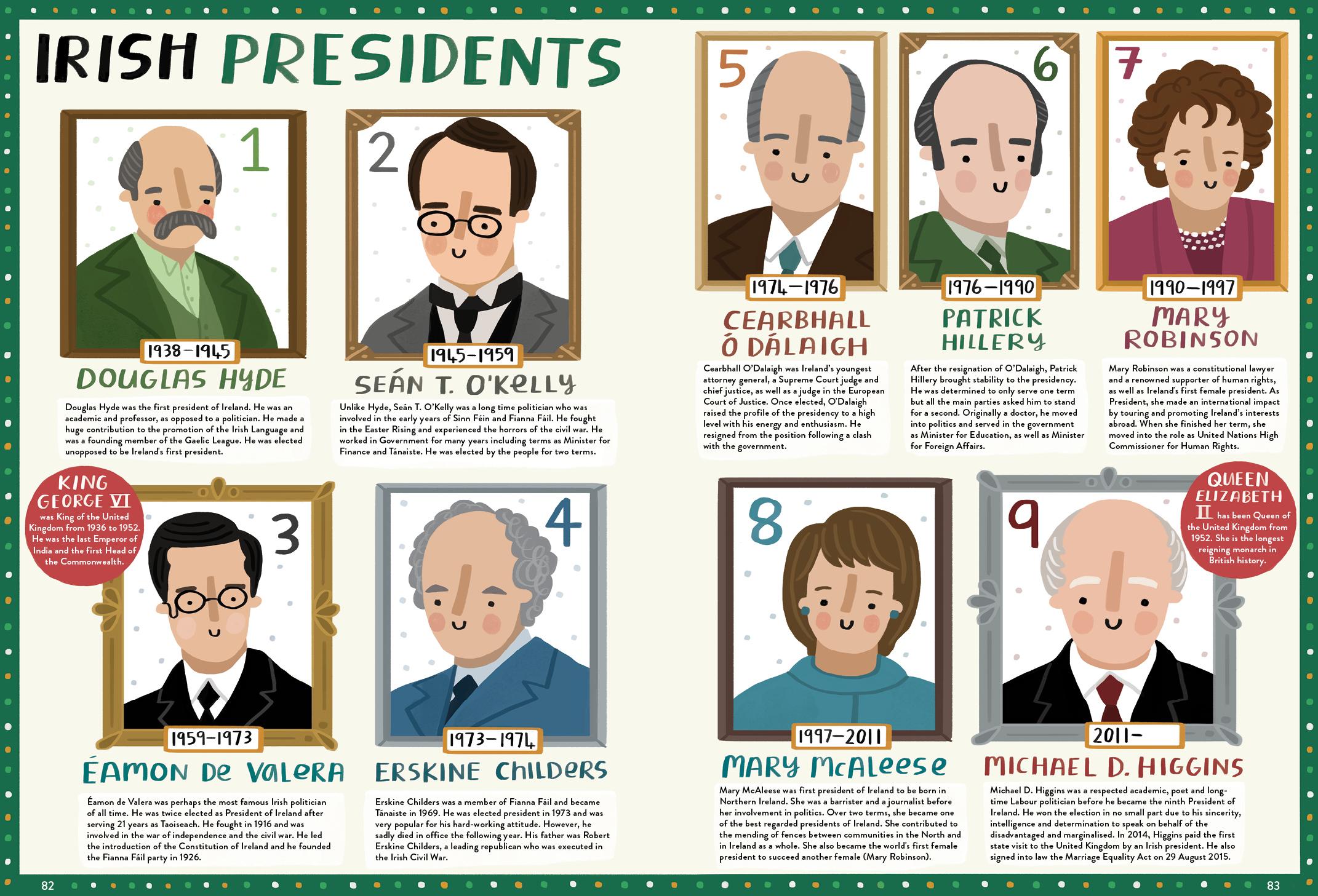 Irish Presidents p82&83.jpg