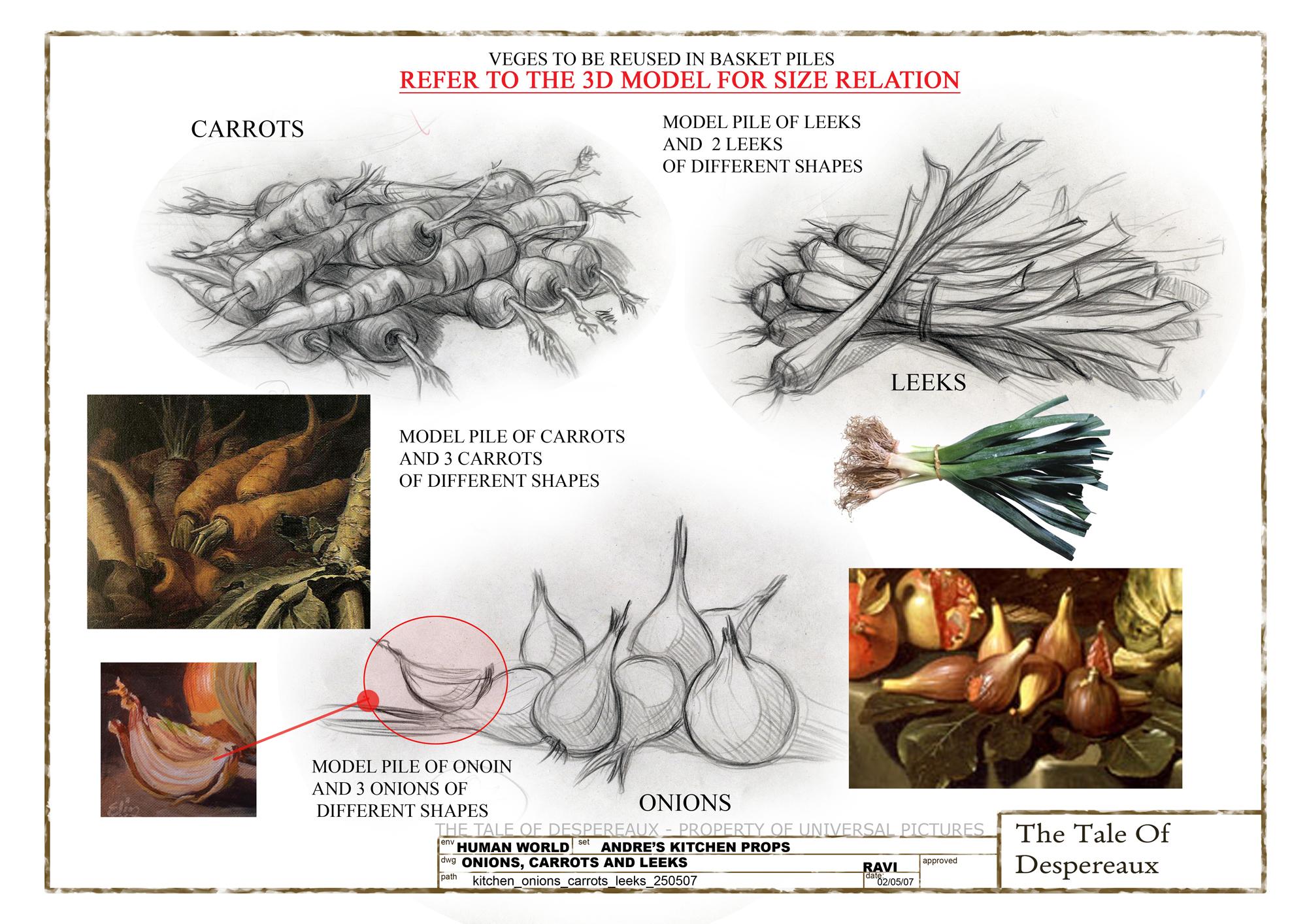 46.kitchen_onions_carrots_leeks_250507.JPG
