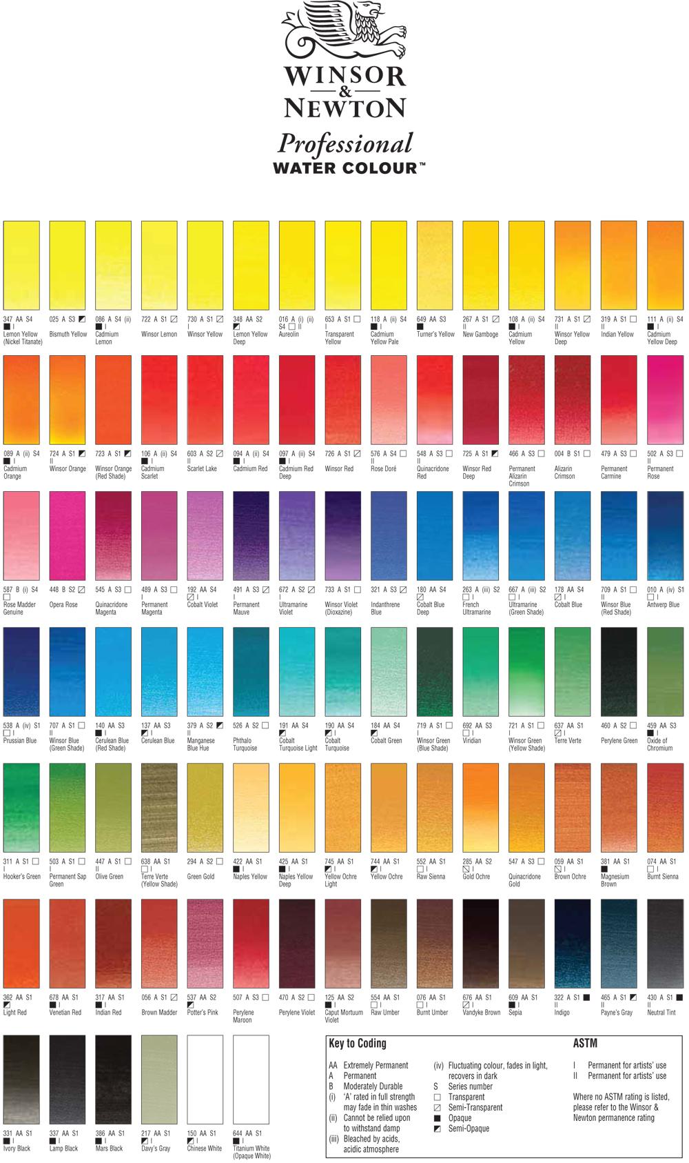 winsor newton professional water colour colour chart