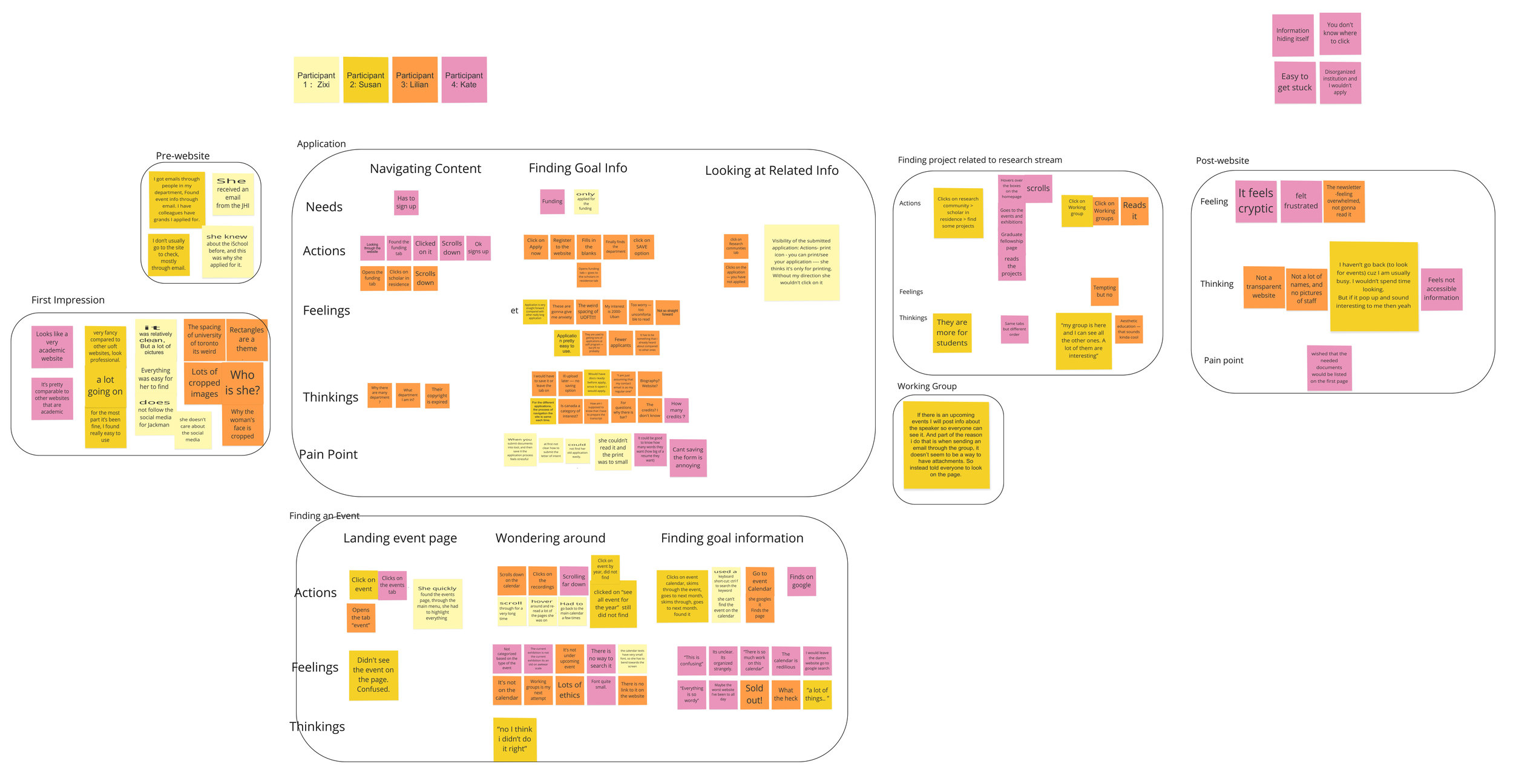 Experience Map_Sticky notes.jpg